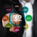 amazon内SEO対策とGoogle内SEOの違いを説明できますか?